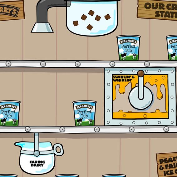Ben & Jerry's - Holland, Eiscreme und glückliche Kühe