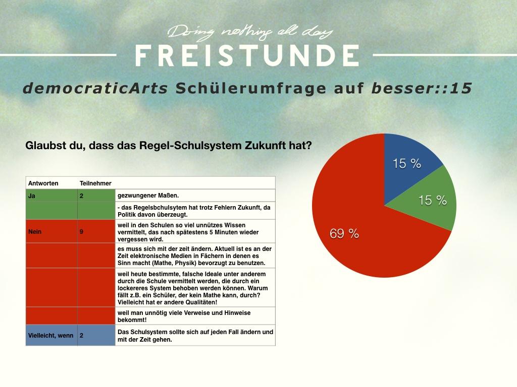 Auswertung_Schu_lerumfrage.002.jpeg