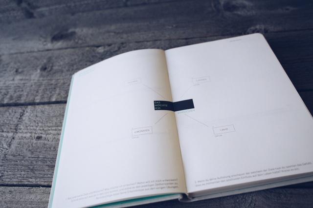 KLARHEIT | Das Selbstführungstool