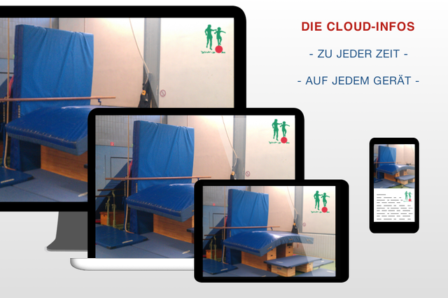 Psychomotorik Cloud - Was Kinder gerne spielen...