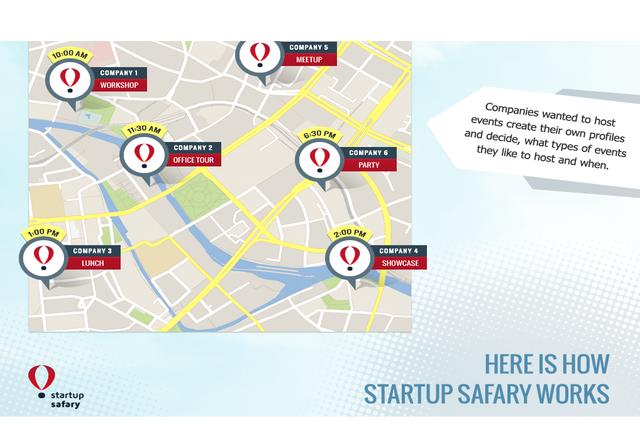 Startup Safary Berlin - The first Open Doors day for startups