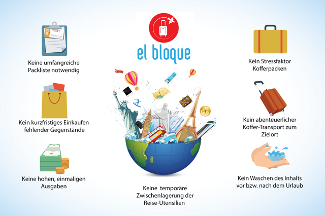 El Bloque - Reisen ohne Pack-Stress