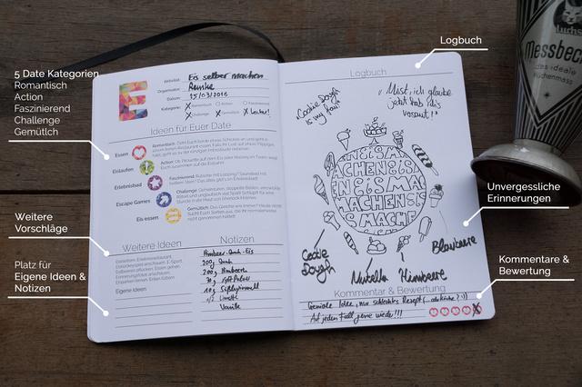Little Fox Adventures - Date Journal