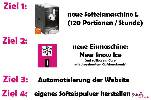softeis-mieten.de - (Soft)Eismaschinen mieten