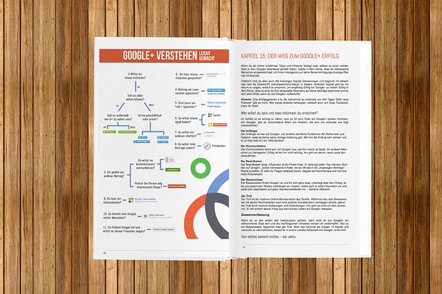 Plus Eins: Das Google+ für Jedermann