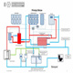 Detailplanung des Energiesparprojektes