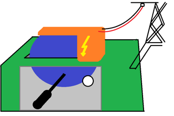 Energiegewinnung Magnetismus