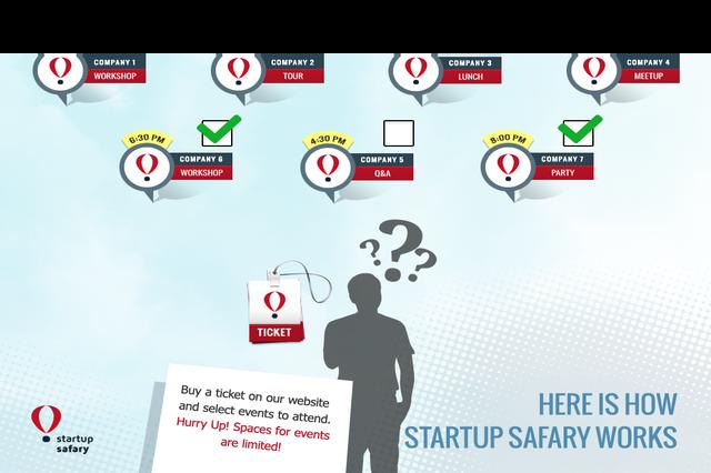 Startup Safary Berlin - Der erste Tag der offenen Tür für Startups