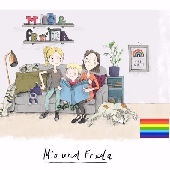 Postkarte MIO & FREDA
