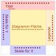 Modul-Konzept für SVG-Template entwickeln
