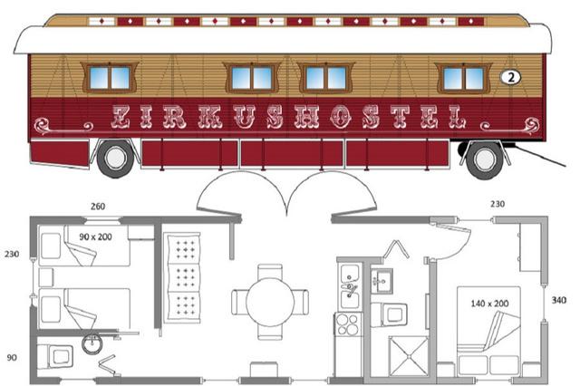 Kreativ-Urlaub im Zirkuswagen: Zirkushostel Niers