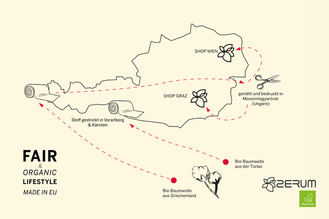 ZERUM | Inuk - der faire Bio-Parka aus Österreich