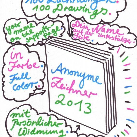 Anonymer Katalog + Widmung + Namensnennung