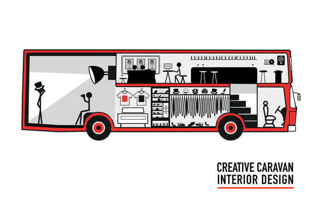Kai Stuht Creative Caravan