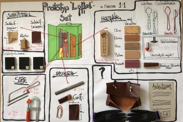 Woodpacker - Pack's an! Das Holzwerkelset (für Kinder von 8-88)