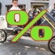 550€ Rabatt auf ein Cit-Kar + Exklusives Cit-Kar T-Shirt