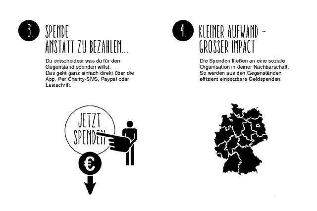 SWOP-Team: Die App, auf der Gegenstände zu Geldspenden werden