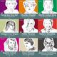 25 kompakte Biographien von Weltveränderern