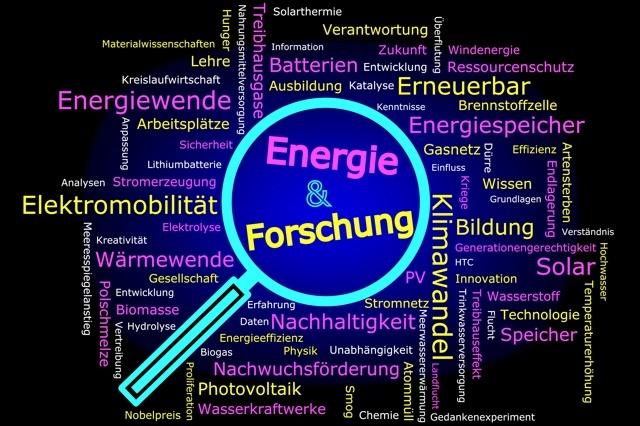 Forschung für die Energiewende