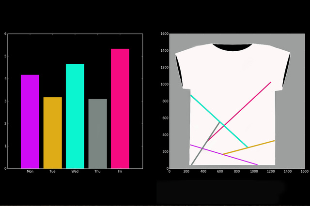 NOETIA.DATA.DESIGN