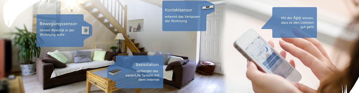easierLife - Sicherheit zuhause auch ohne Notrufknopf