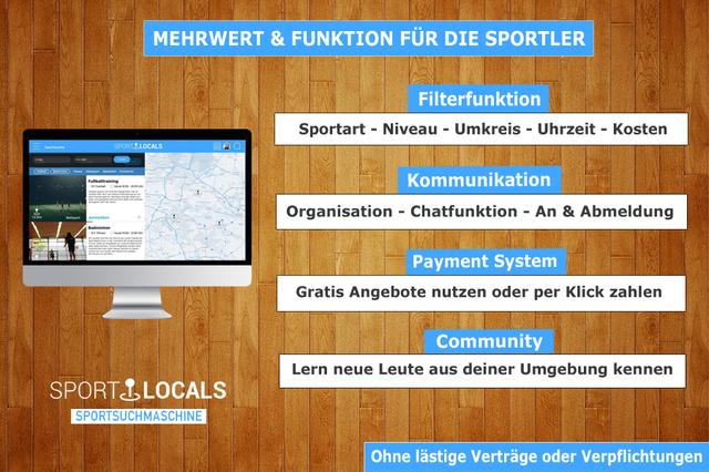 Sportlocals - Deine Sportsuchmaschine