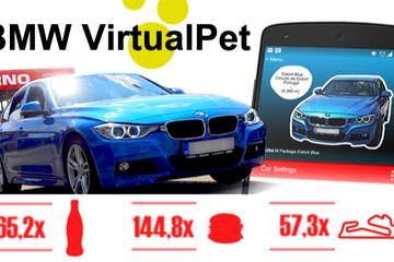 BMW VirtualPet