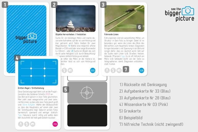 Inspirations- und Aufgabenkarten